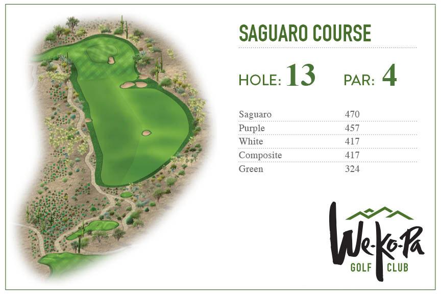 how-to-play-saguaro-hole-13